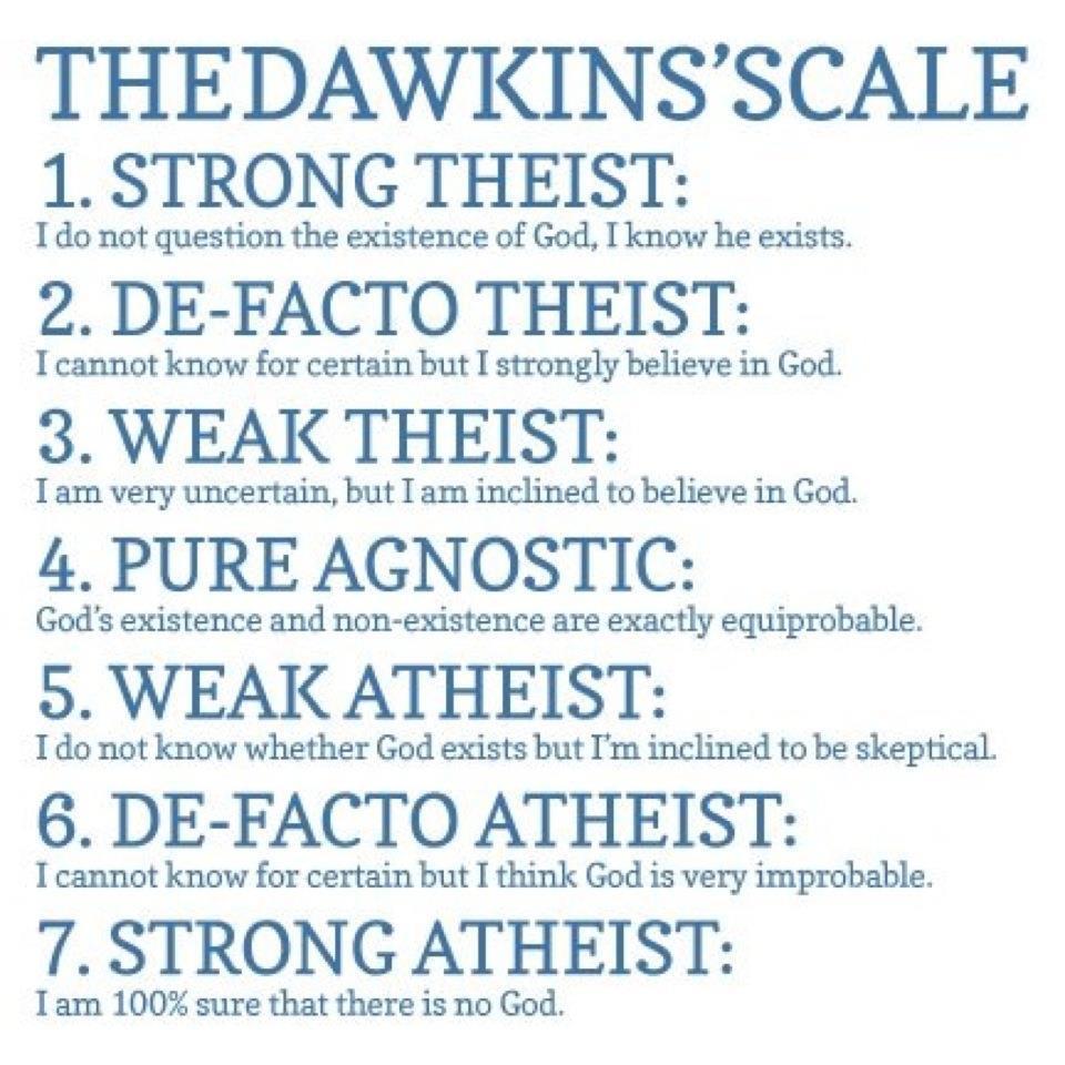 [Image: dawkins-scale.jpg]